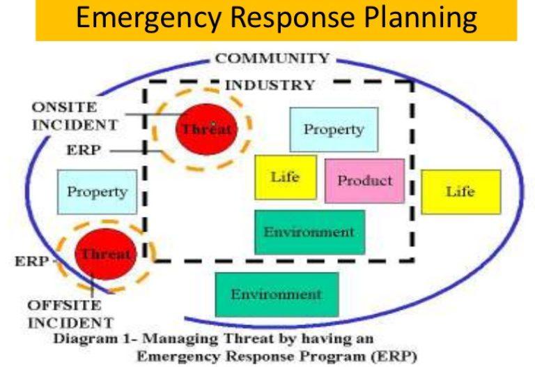 General Emergency Response Plan for Plant Pest Incursion